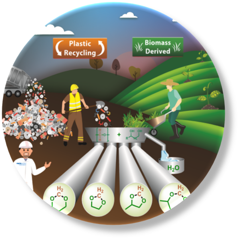 Illustration des Polymerrecyclings